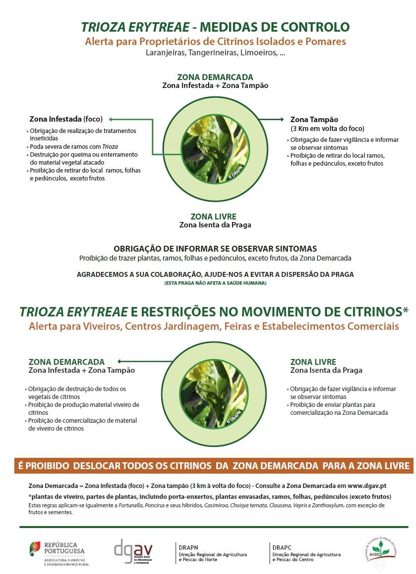 Direção Geral de Alimentação e Veterinária | Trioza Erytreae